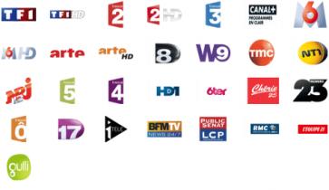 Canal arrête de diffuser TF1 : 10 antennes TNT pour continuer à recevoir TF1 rt LCI